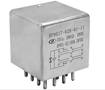 HF9517-028